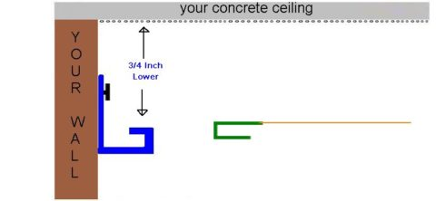 The stretch ceiling system glossy price