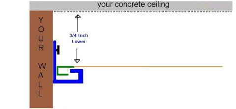 The stretch ceiling system per square foot