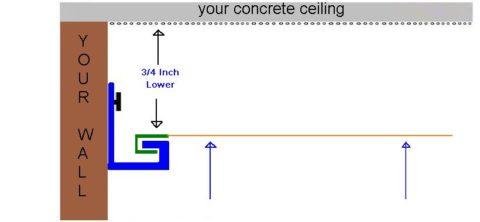 The stretch ceiling system BaticaRenov USA