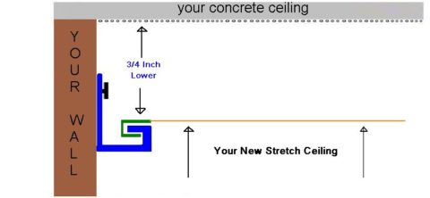 The stretch ceiling system glossy moulding